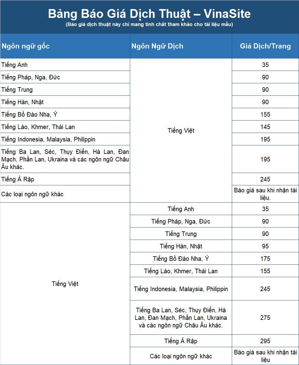 bảng báo giá dịch thuật