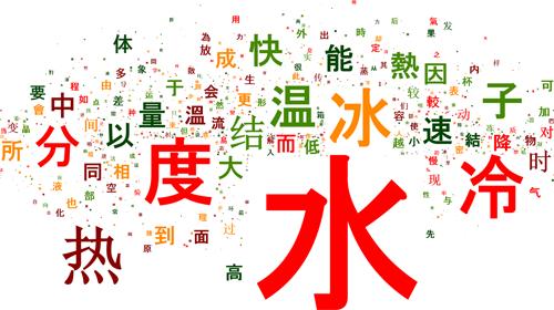 trung tam dich thua tieng trung - Trung Tâm Dịch Thuật Tiếng Trung